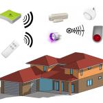 Maison connectée - domotique