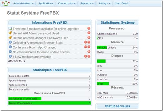 image_thumb5 A relire : Raspberry, Asterisk, Freepbx, SPA3102, Freebox