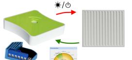 Un cas pratique : piloter un radiateur et mesurer sa consommation avec le QUBINO 2 relais