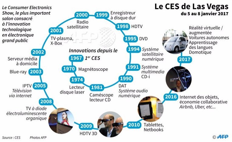Frise innovations CES
