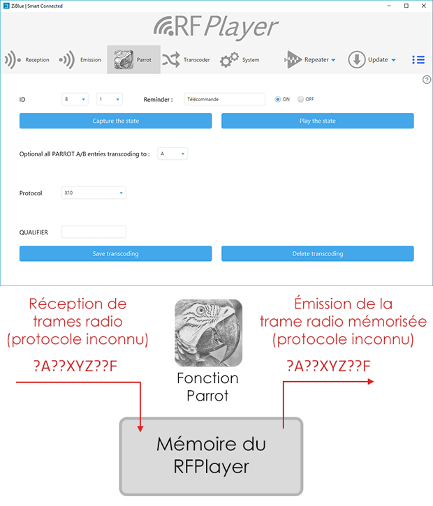 Appli du RFPlayer : fonction Parrot