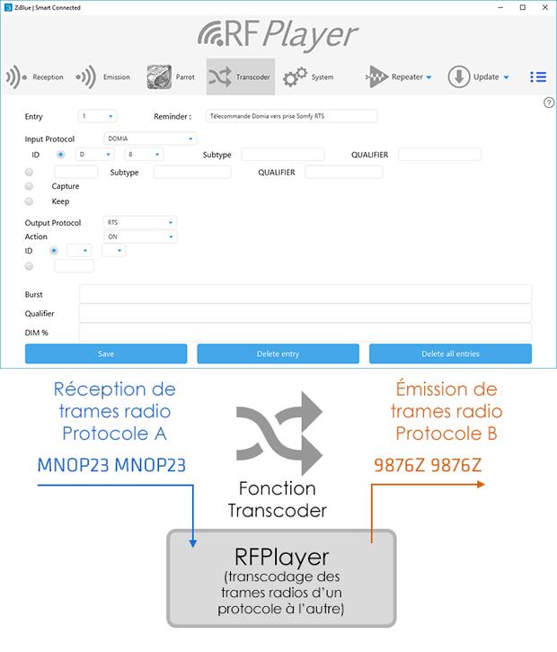 Appli du RFPlayer : fonction Transcoder