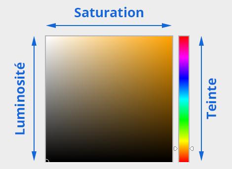 Qubino RGBW couleurs