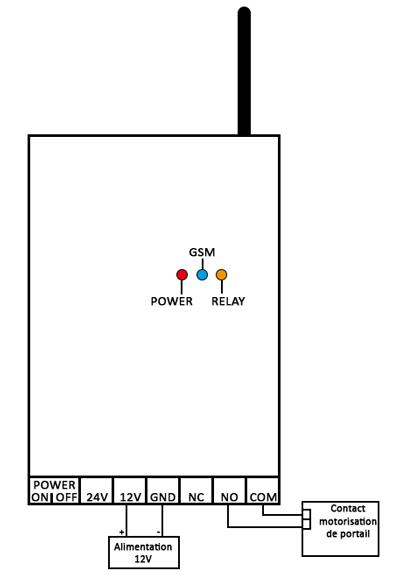 Schéma de branchement du module GSM de Orno
