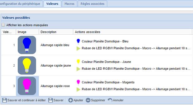 Module RGBW : scène d'allumage bref