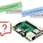 Créer des symlinks sur le Raspberry avec Putty