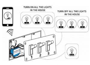 Multi Lampe - Dimmer