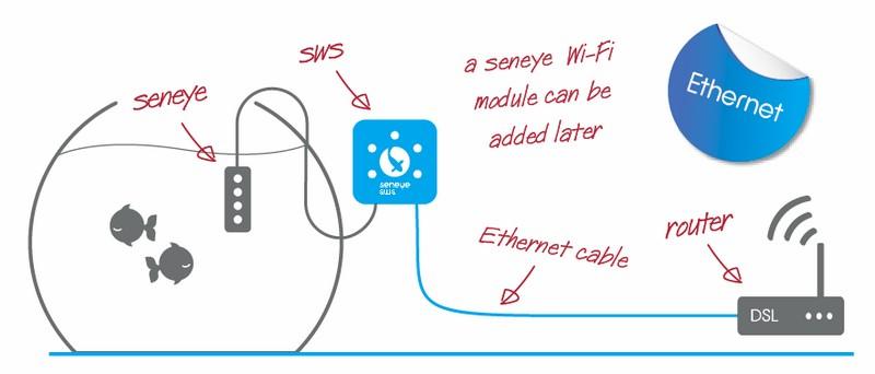 Serveur Web Ethernet  - Seneye