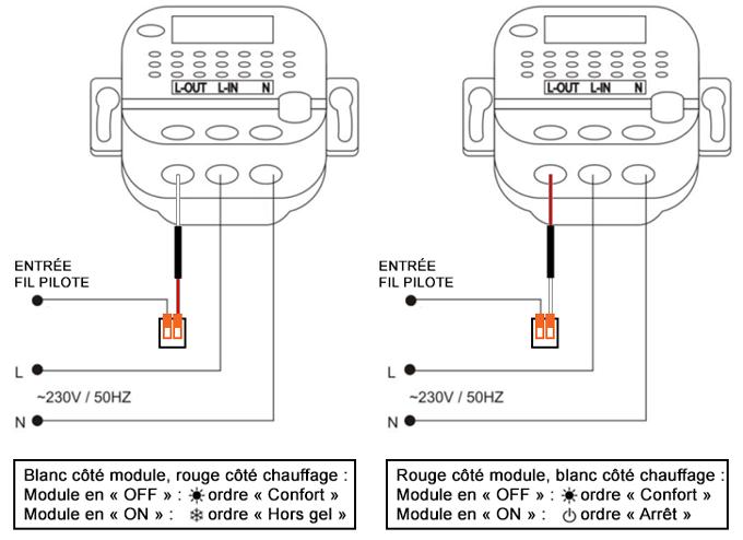Kit de gestion de chauffage fil pilote en 433 mhz avec - Programmateur chauffage electrique sans fil pilote ...