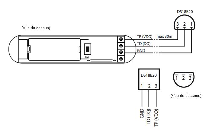 installation module detection ouverture - sonde