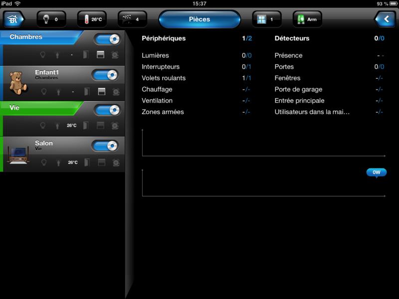 HC2 iPad : commande des différents modules