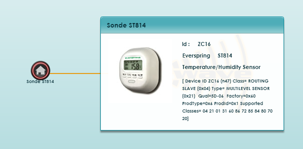 Sonde ST814 - Graphe Z-Wave