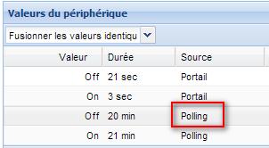 Polling dans synthèse des valeurs
