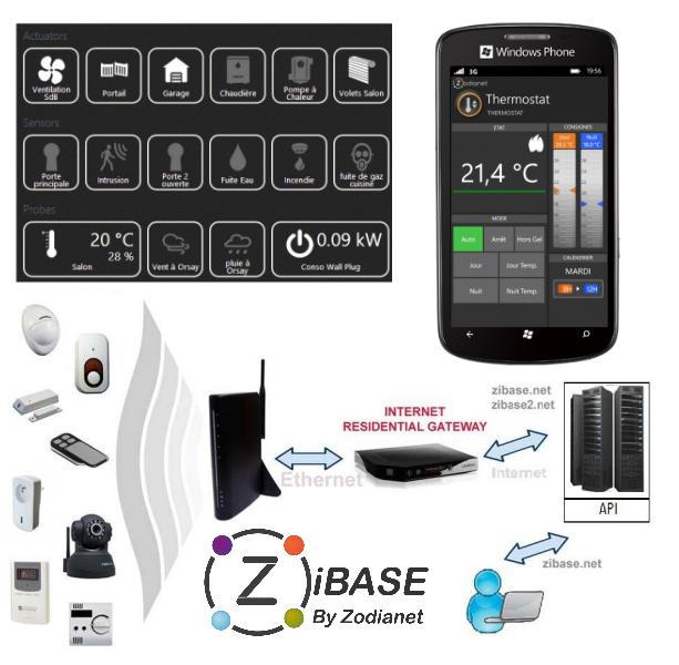 Les nouveautés de la ZiBASE : nouveau PCPad, appli Windows Phone et nouvelle API