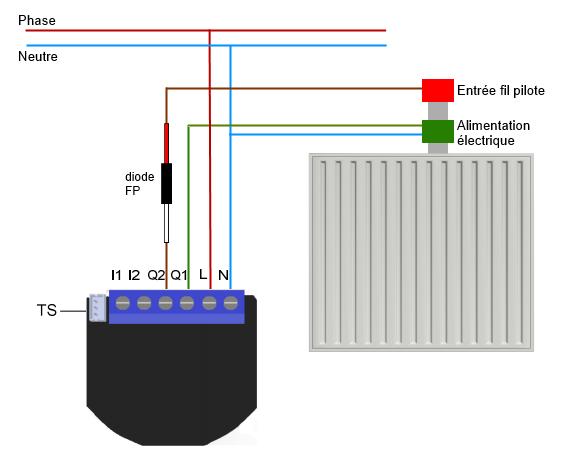 Brancher module pour piloter et surveiller un radiateur