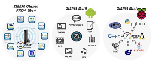 3 types de Zibase