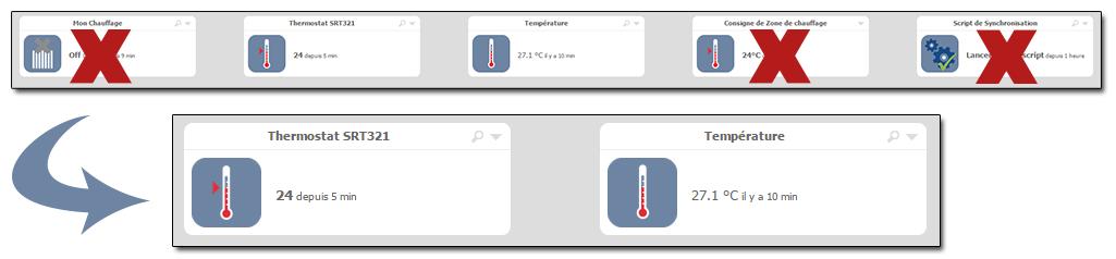 eeDomus et SRT : nettoyage pour clarifier la zone de chauffage