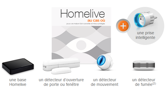 La box domotique HomeLive d'Orange au banc d'essai !