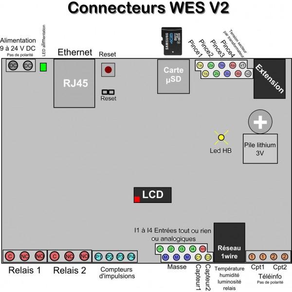 Serveur wes v2 connectique