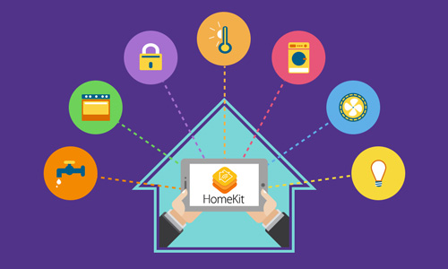 Schéma de la technologie Homekit