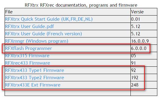 Téléchargement pour la mise à jour du RFXCom