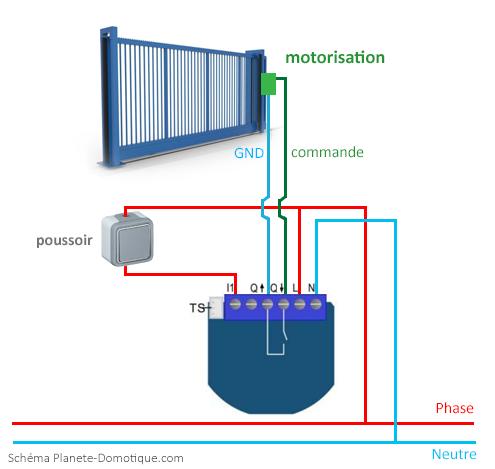 Branchement du module Qubino Contact sec sur un portail