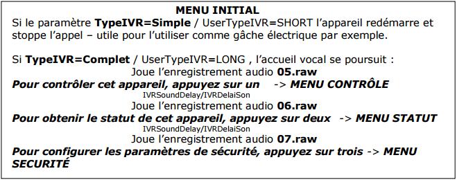 Extrait du manuel de l'IQconbox sur le serveur vocal interactif
