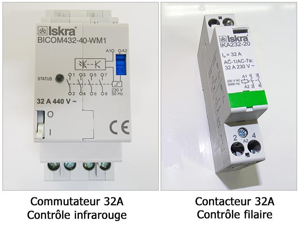 Smart Meter : contacteurs compatibles