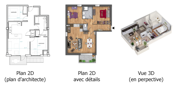 Utilisation du mode plan de Domoticz pour votre habitation