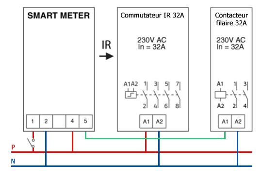 SmartMeter : schéma pour les modules supplémentaires