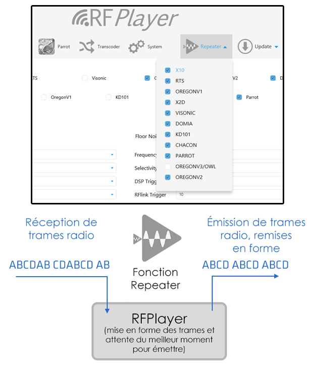 Appli du RFPlayer : fonction Repeater