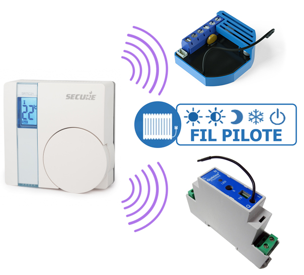 Association thermostat secure avec modules fil pilote