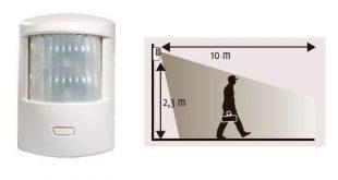 Les détecteurs de mouvement