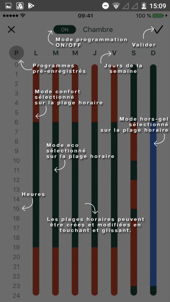 7 - Tuto programmation