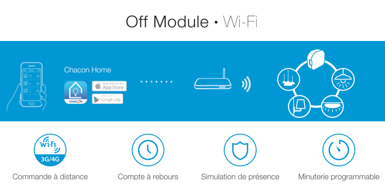 Fonctions du module encastrable on/off WiFi