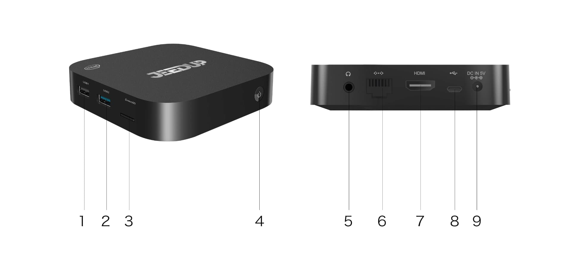 Box Domotique Jeedup Sous Jeedom Avec Dongle Rfxcom