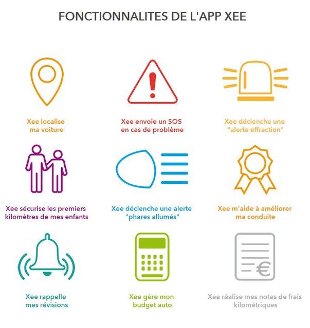 fonctions de l'app Xee