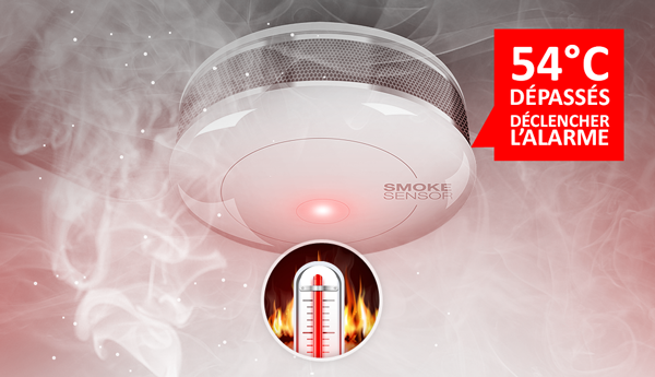 Fibaro FGSS Temperature