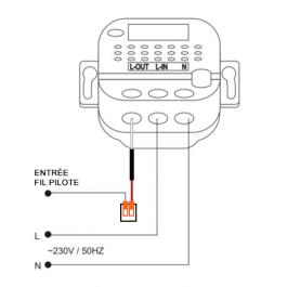 Kit de gestion de chauffage fil pilote en 433 MHz avec sonde de température